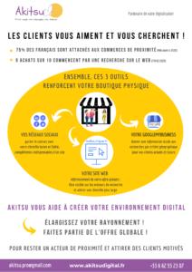 Comment créer un environnement digital pour les commerces de proximité